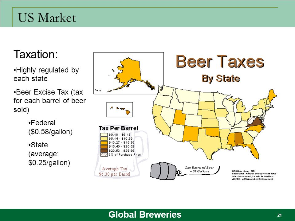Global Breweries 21 US Market Taxation: Highly regulated by each state Beer Excise Tax (tax for each barrel of beer sold) Federal ($0.58/gallon) State