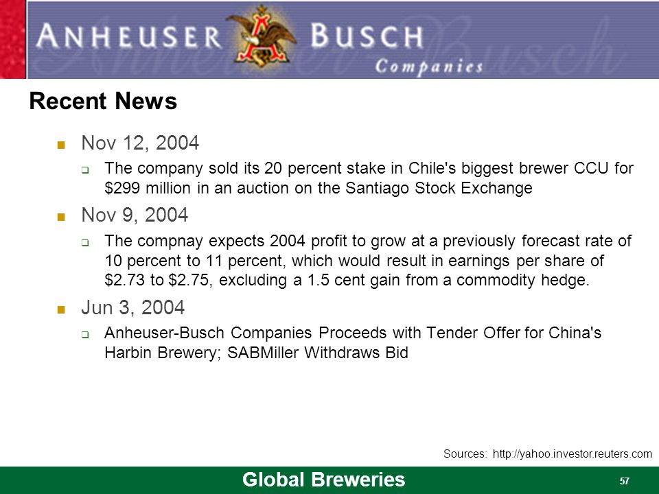 Global Breweries 57 Recent News Nov 12, 2004  The company sold its 20 percent stake in Chile's biggest brewer CCU for $299 million in an auction on t