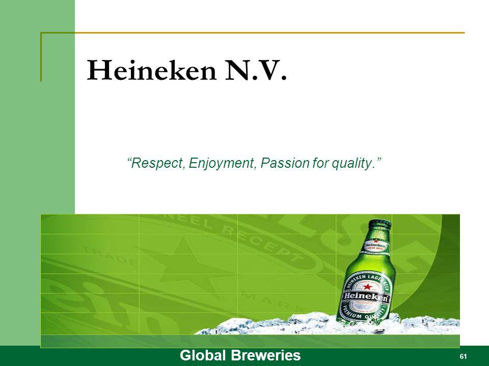 "61 Global Breweries Heineken N.V. ""Respect, Enjoyment, Passion for quality."""