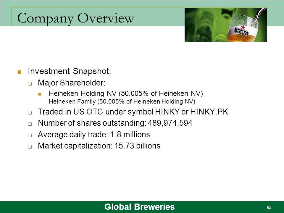 Global Breweries 65 Company Overview Investment Snapshot:  Major Shareholder: Heineken Holding NV (50.005% of Heineken NV) Heineken Family (50.005% o