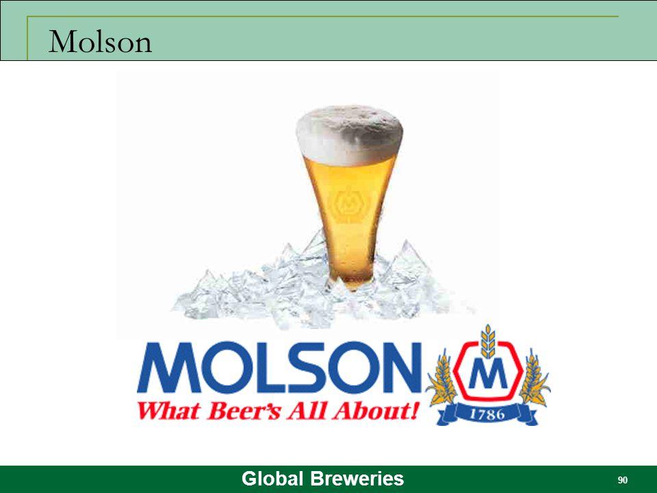 Global Breweries 90 Molson