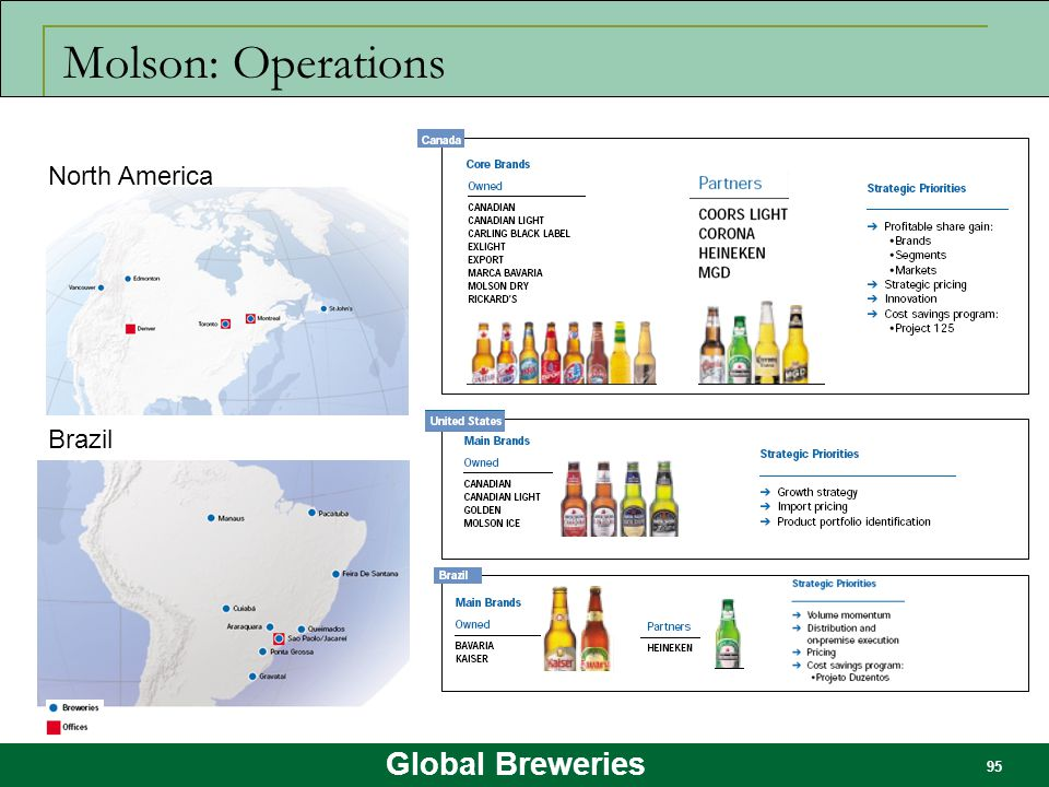 Global Breweries 95 Molson: Operations North America Brazil