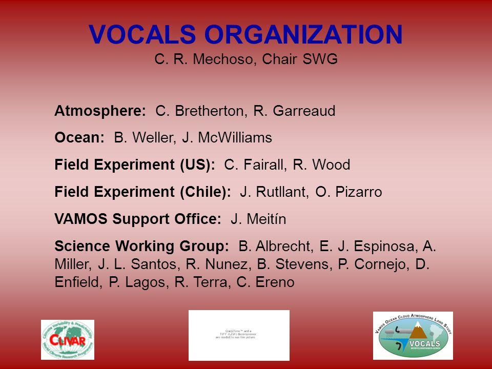 VOCALS ORGANIZATION C.R. Mechoso, Chair SWG Atmosphere: C.