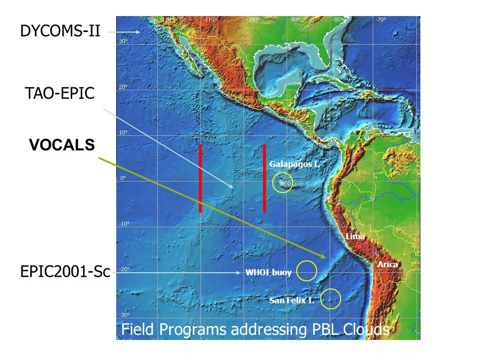 Arica Lima San Felix I.WHOI buoy Galapagos I.