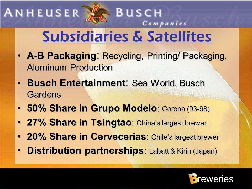 reweries Subsidiaries & Satellites A-B Packaging : Recycling, Printing/ Packaging, Aluminum ProductionA-B Packaging : Recycling, Printing/ Packaging,