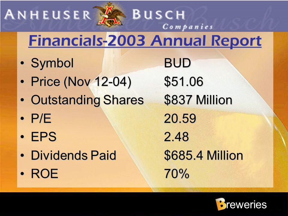 reweries Financials-2003 Annual Report SymbolBUDSymbolBUD Price (Nov 12-04)$51.06Price (Nov 12-04)$51.06 Outstanding Shares$837 MillionOutstanding Sha