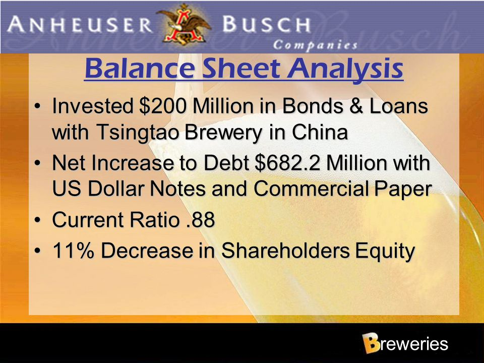 Balance Sheet Analysis Invested $200 Million in Bonds & Loans with Tsingtao Brewery in ChinaInvested $200 Million in Bonds & Loans with Tsingtao Brewe