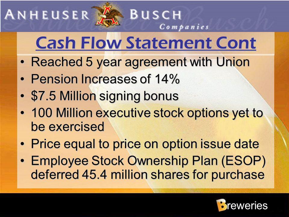 reweries Cash Flow Statement Cont Reached 5 year agreement with UnionReached 5 year agreement with Union Pension Increases of 14%Pension Increases of
