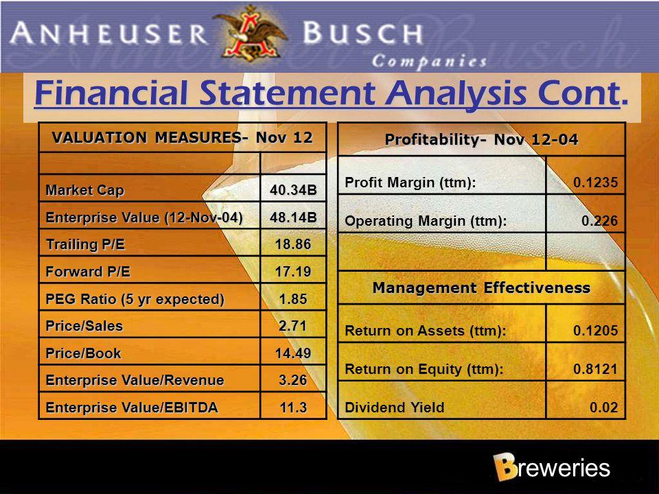 reweries Financial Statement Analysis Cont. VALUATION MEASURES- Nov 12 Market Cap 40.34B Enterprise Value (12-Nov-04) 48.14B Trailing P/E 18.86 Forwar