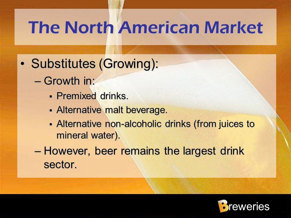 reweries The North American Market Substitutes (Growing):Substitutes (Growing): –Growth in:  Premixed drinks.  Alternative malt beverage.  Alternat