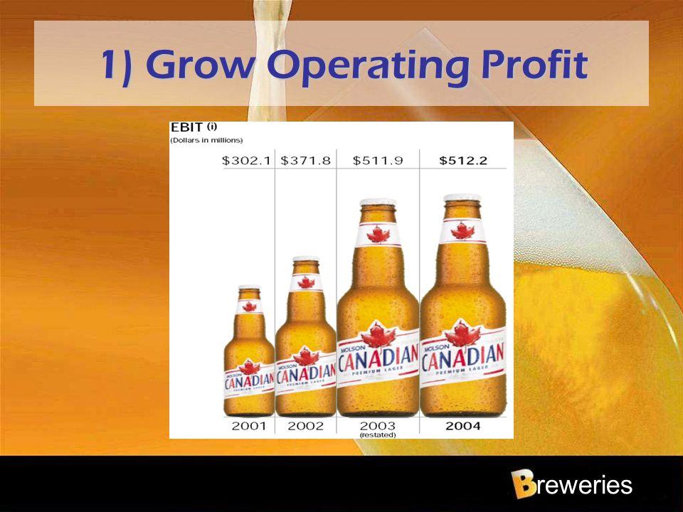 reweries 1) Grow Operating Profit