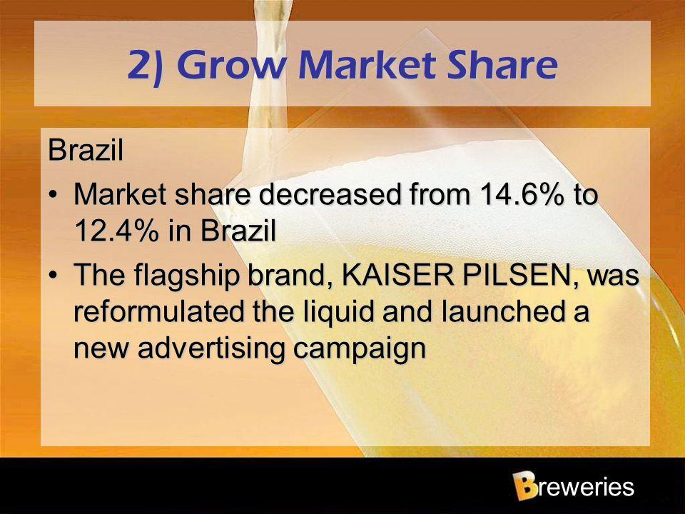 reweries 2) Grow Market Share Brazil Market share decreased from 14.6% to 12.4% in BrazilMarket share decreased from 14.6% to 12.4% in Brazil The flag