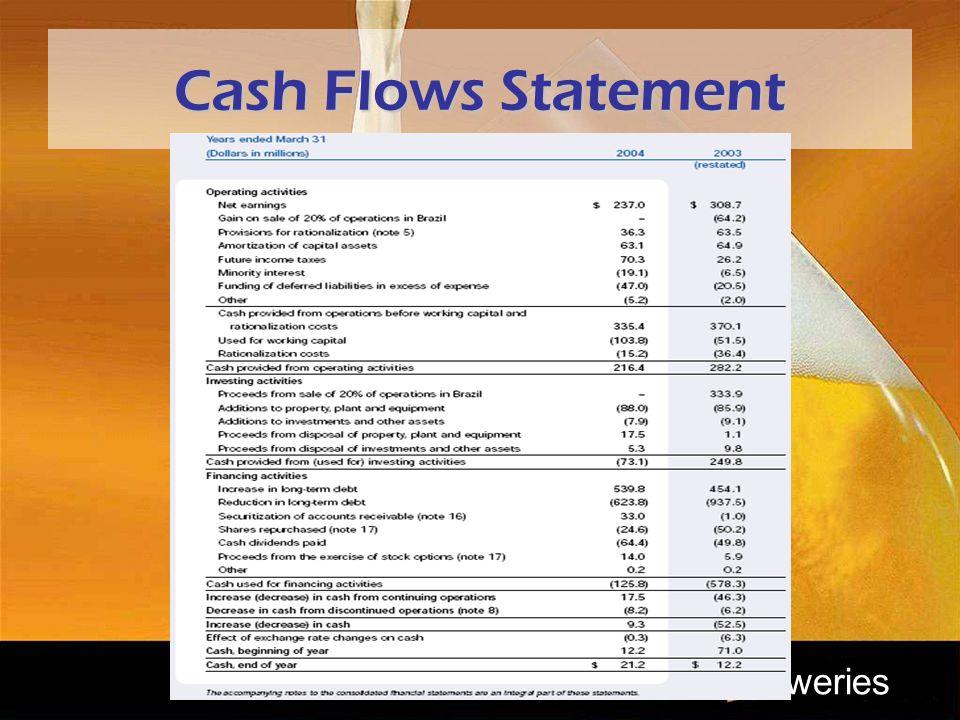 reweries Cash Flows Statement