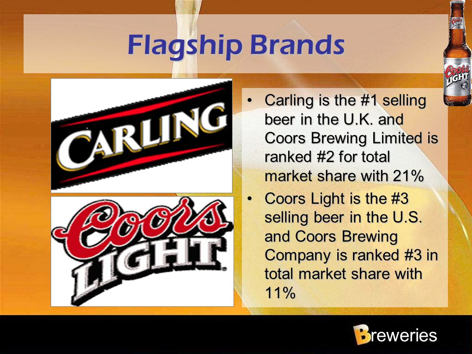 reweries Flagship Brands Carling is the #1 selling beer in the U.K. and Coors Brewing Limited is ranked #2 for total market share with 21% Coors Light
