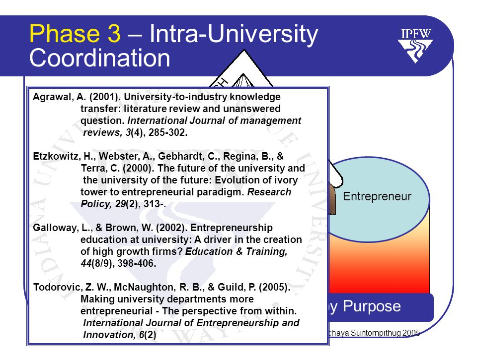 Phase 3 – Intra-University Coordination © William Todorovic and Nichaya Suntornpithug 2005 Entrepreneur Bounded by Passion – Empowered by Purpose RESEARCH A C GZ N Commercial Resources Collaborative Resources Agrawal, A.
