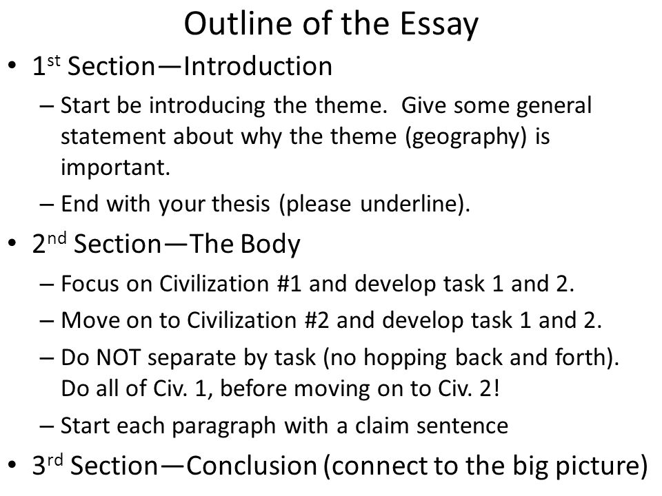 Outline of the Essay 1 st Section—Introduction – Start be introducing the theme.