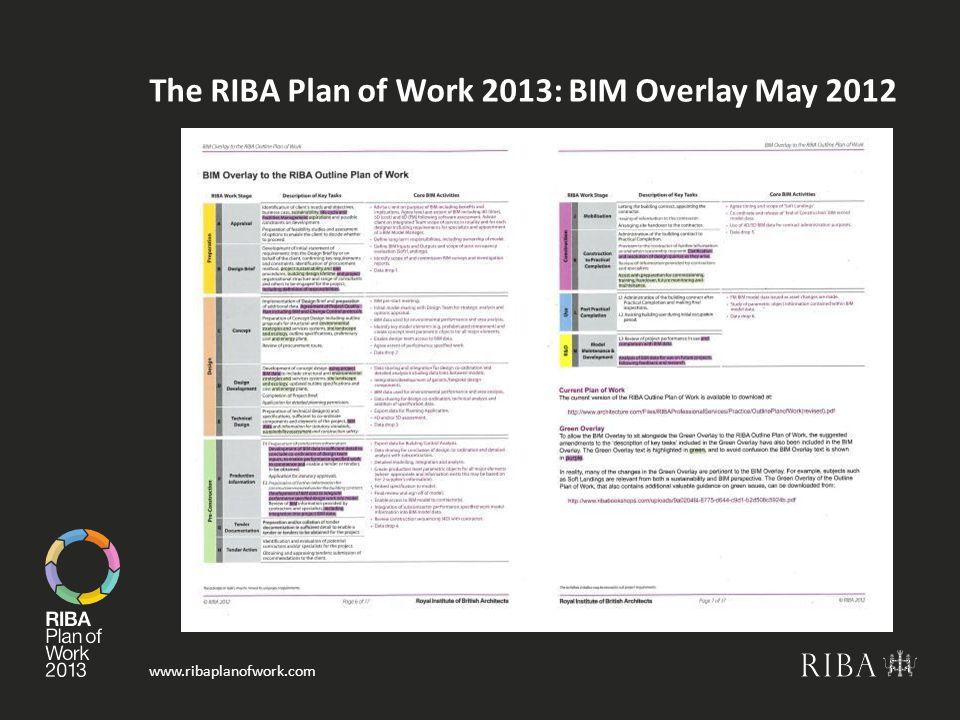 www.ribaplanofwork.com The RIBA Plan of Work 2013: BIM Overlay May 2012