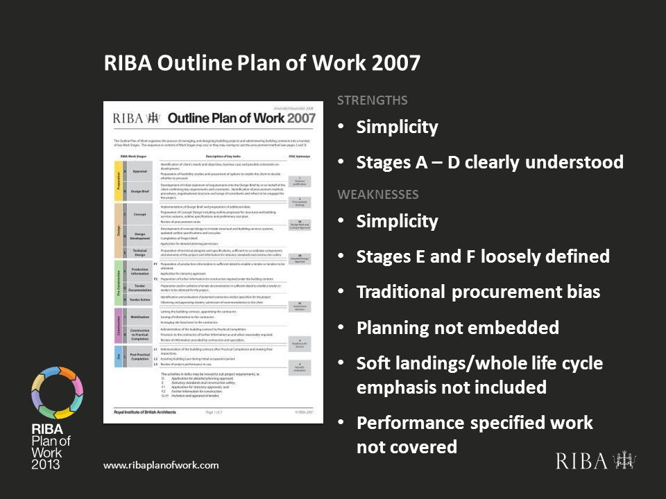 www.ribaplanofwork.com RIBA Outline Plan of Work 2007 STRENGTHS Simplicity Stages A – D clearly understood WEAKNESSES Simplicity Stages E and F loosely defined Traditional procurement bias Planning not embedded Soft landings/whole life cycle emphasis not included Performance specified work not covered