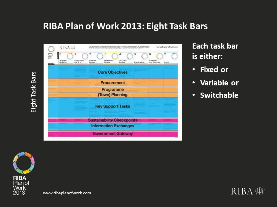 www.ribaplanofwork.com RIBA Plan of Work 2013: Eight Task Bars Each task bar is either: Eight Task Bars Fixed or Variable or Switchable