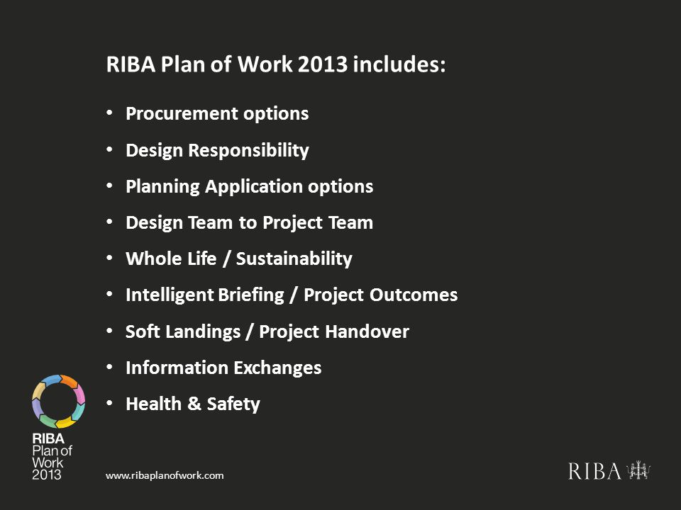 www.ribaplanofwork.com RIBA Plan of Work 2013 includes: Procurement options Design Responsibility Planning Application options Design Team to Project Team Whole Life / Sustainability Intelligent Briefing / Project Outcomes Soft Landings / Project Handover Information Exchanges Health & Safety