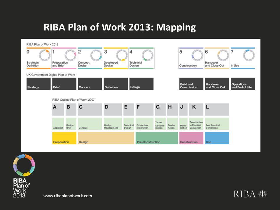 www.ribaplanofwork.com RIBA Plan of Work 2013: Mapping