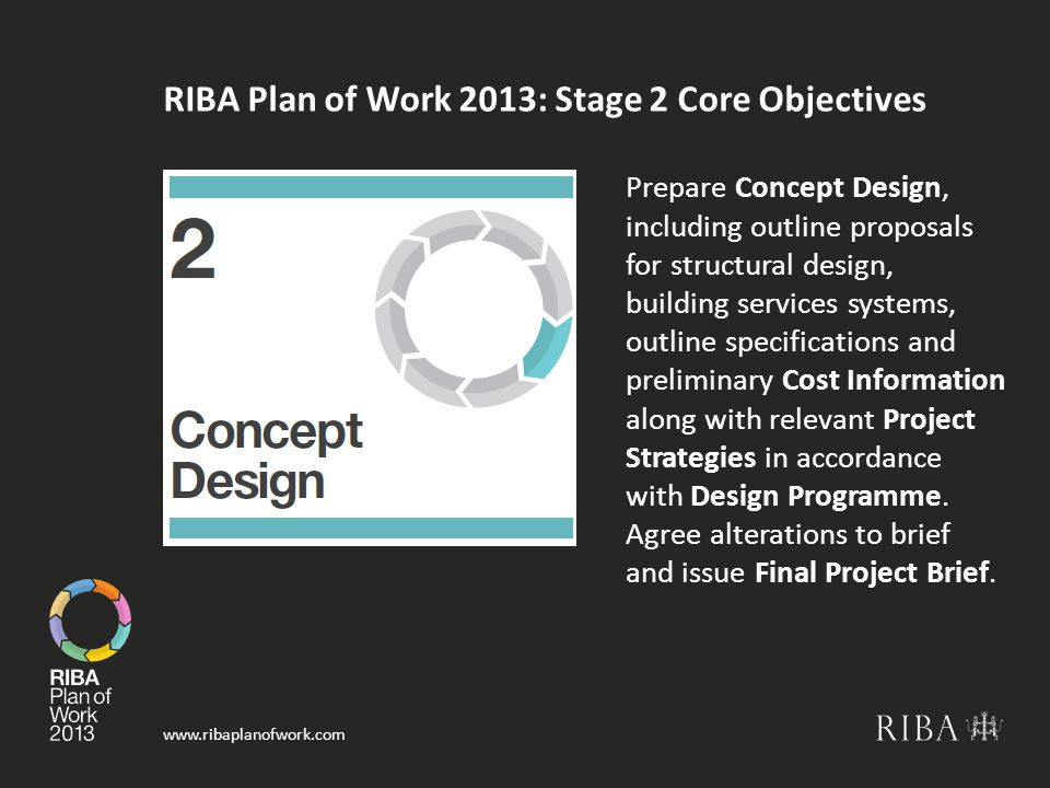 www.ribaplanofwork.com RIBA Plan of Work 2013: Stage 2 Core Objectives Prepare Concept Design, including outline proposals for structural design, building services systems, outline specifications and preliminary Cost Information along with relevant Project Strategies in accordance with Design Programme.