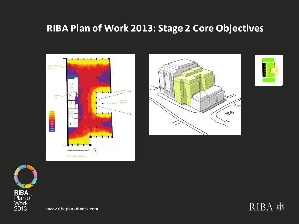 www.ribaplanofwork.com RIBA Plan of Work 2013: Stage 2 Core Objectives