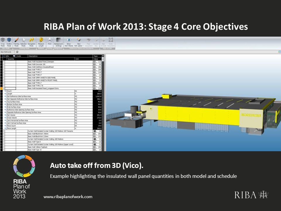 www.ribaplanofwork.com RIBA Plan of Work 2013: Stage 4 Core Objectives Example highlighting the insulated wall panel quantities in both model and schedule Auto take off from 3D (Vico).