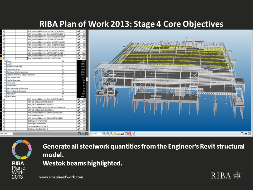www.ribaplanofwork.com RIBA Plan of Work 2013: Stage 4 Core Objectives Generate all steelwork quantities from the Engineer's Revit structural model.