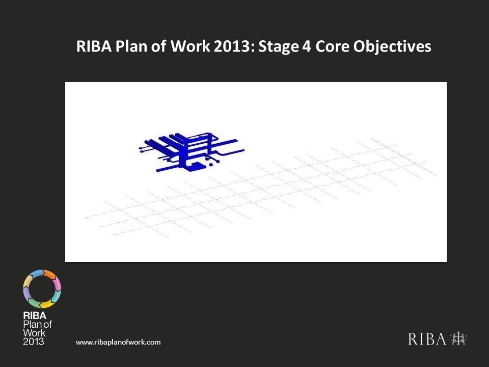www.ribaplanofwork.com RIBA Plan of Work 2013: Stage 4 Core Objectives