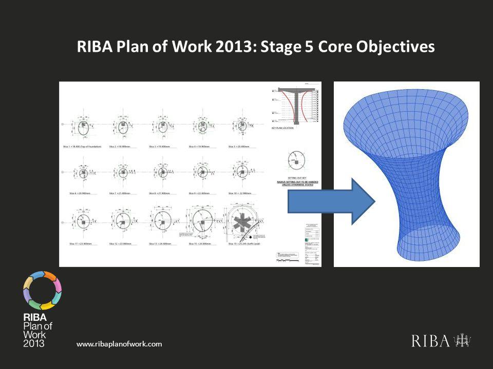 www.ribaplanofwork.com RIBA Plan of Work 2013: Stage 5 Core Objectives