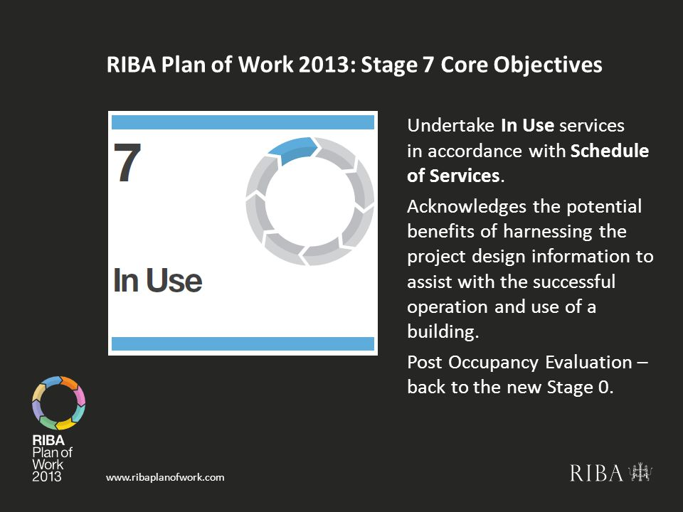www.ribaplanofwork.com RIBA Plan of Work 2013: Stage 7 Core Objectives Undertake In Use services in accordance with Schedule of Services.