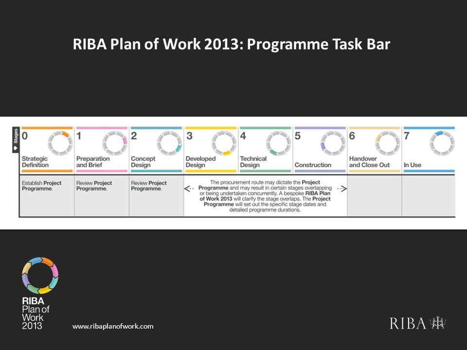www.ribaplanofwork.com RIBA Plan of Work 2013: Programme Task Bar