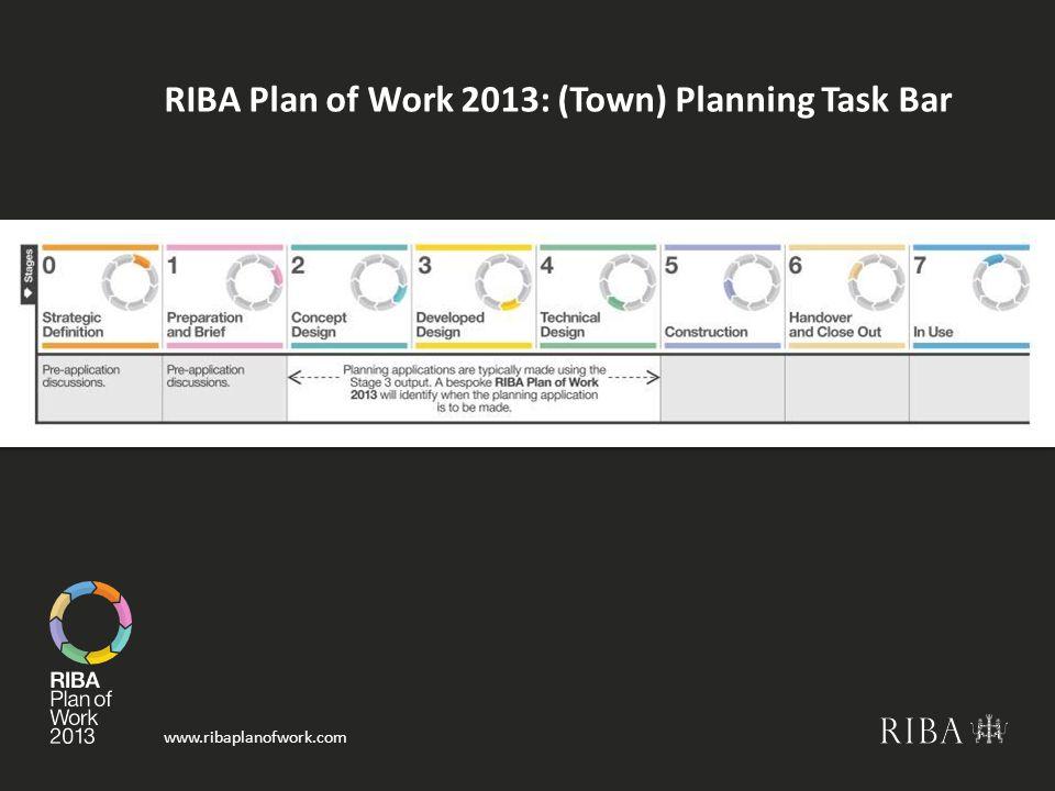 www.ribaplanofwork.com RIBA Plan of Work 2013: (Town) Planning Task Bar