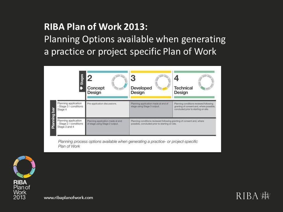 www.ribaplanofwork.com RIBA Plan of Work 2013: Planning Options available when generating a practice or project specific Plan of Work