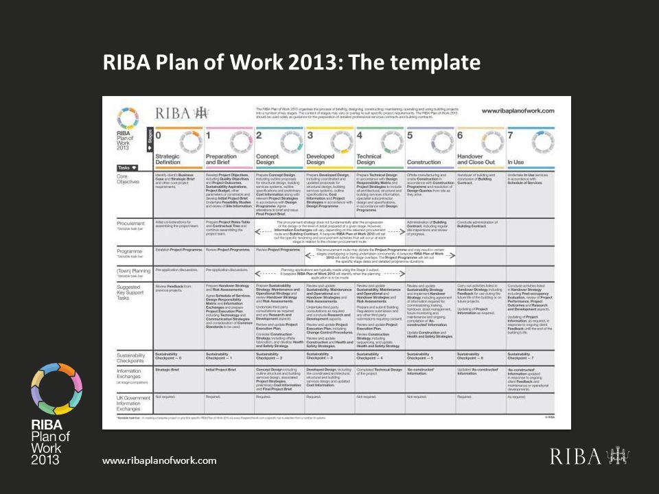 www.ribaplanofwork.com RIBA Plan of Work 2013: The template