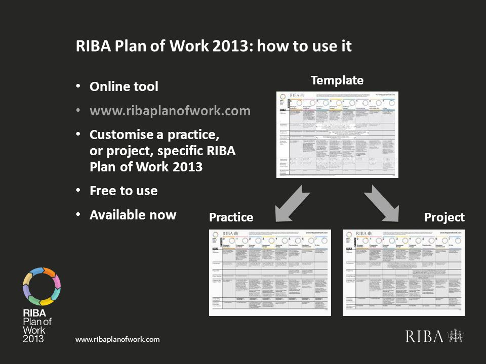 www.ribaplanofwork.com RIBA Plan of Work 2013: how to use it Online tool www.ribaplanofwork.com Customise a practice, or project, specific RIBA Plan of Work 2013 Free to use Available now Practice Project Template