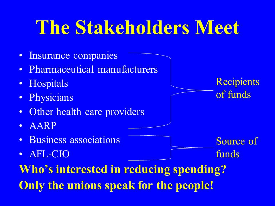 The Stakeholders Meet Insurance companies Pharmaceutical manufacturers Hospitals Physicians Other health care providers AARP Business associations AFL-CIO Who's interested in reducing spending.