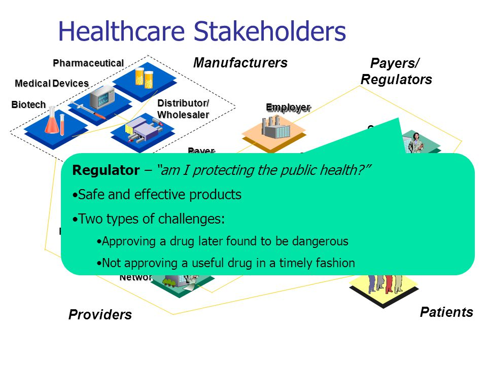 Patients Providers EmployerEmployer PayerPayer Pharmaceutical Manufacturers Medical Devices Integrate d Networks Hospitals LTC Facilities Outpatient Other Biotech Distributor/ Wholesaler Regulatory Agency Physicians Payers/ Regulators Healthcare Stakeholders Manufacturer – am I being rewarded for safe and effective products? Improved patient outcomes Recoup R&D investments Fair and transparent coverage process Clear evidence requirements