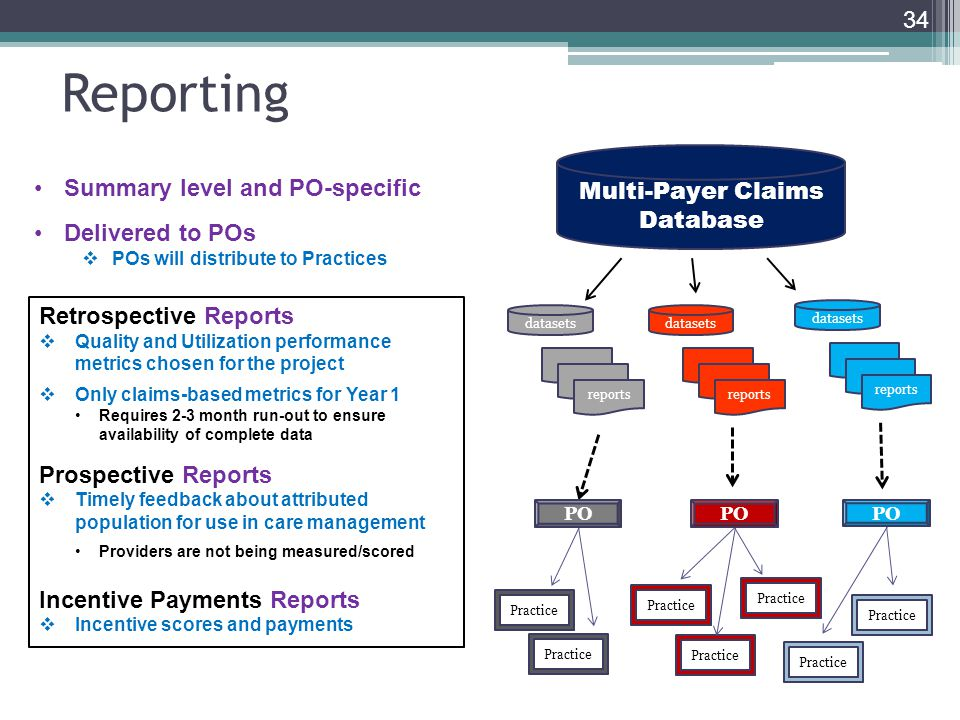 Reporting 34 Summary level and PO-specific Delivered to POs  POs will distribute to Practices PO Multi-Payer Claims Database datasets reports Practice datasets reports datasets reports PO Retrospective Reports  Quality and Utilization performance metrics chosen for the project  Only claims-based metrics for Year 1 Requires 2-3 month run-out to ensure availability of complete data Prospective Reports  Timely feedback about attributed population for use in care management Providers are not being measured/scored Incentive Payments Reports  Incentive scores and payments