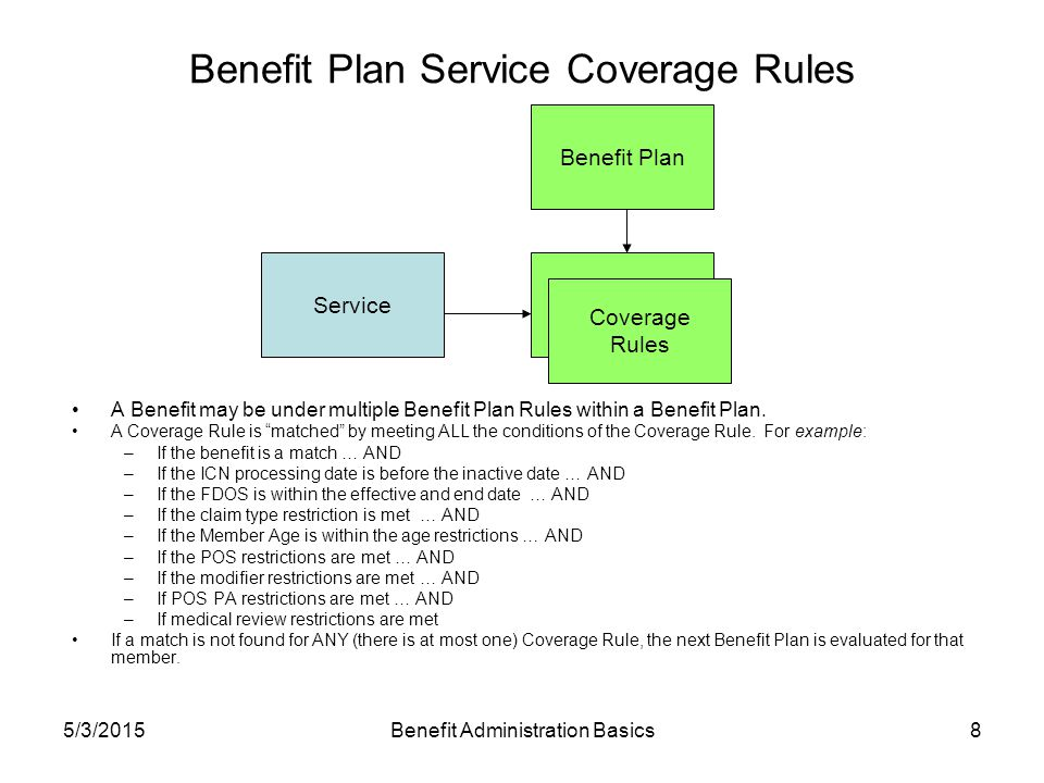 5/3/2015Benefit Administration Basics8 Benefit Plan Service Coverage Rules Service Benefit Plan Covered Benefit Coverage Rules A Benefit may be under multiple Benefit Plan Rules within a Benefit Plan.