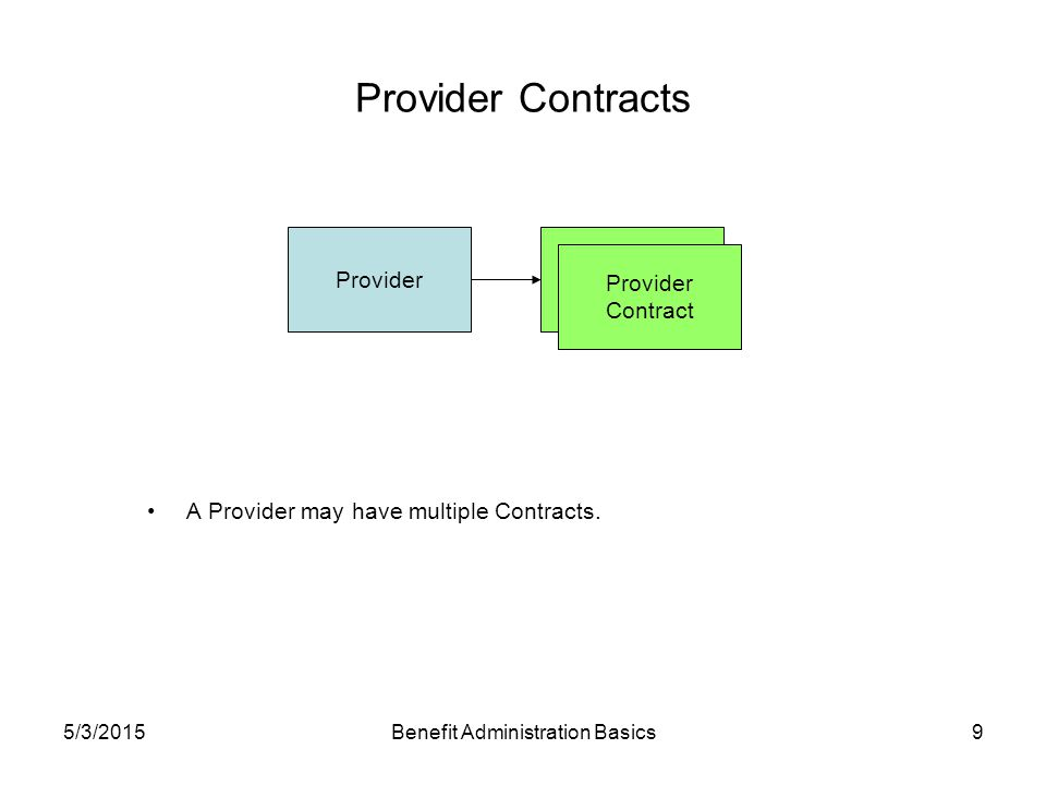 5/3/2015Benefit Administration Basics9 Provider Contracts Provider Payer Provider Contract A Provider may have multiple Contracts.