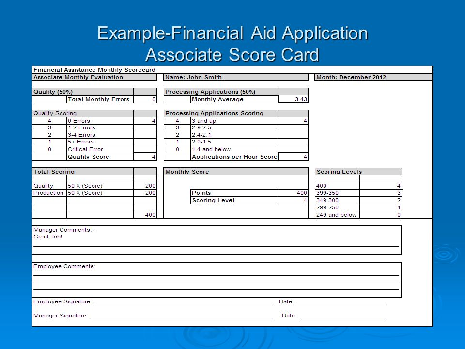 Example-Financial Aid Application Associate Score Card
