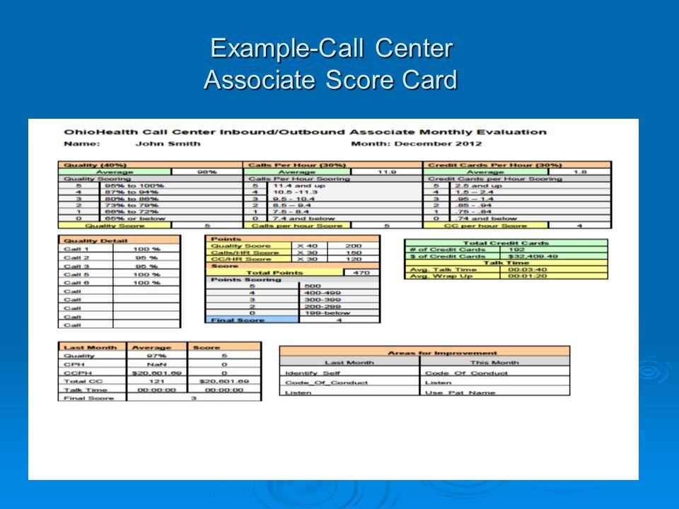 Example-Call Center Associate Score Card