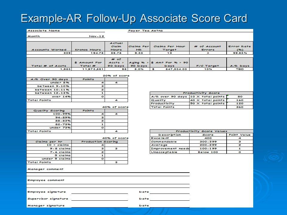 Example-AR Follow-Up Associate Score Card