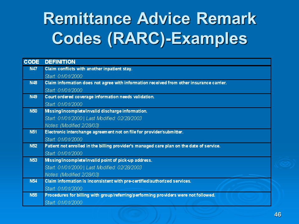 46 Remittance Advice Remark Codes (RARC)-Examples