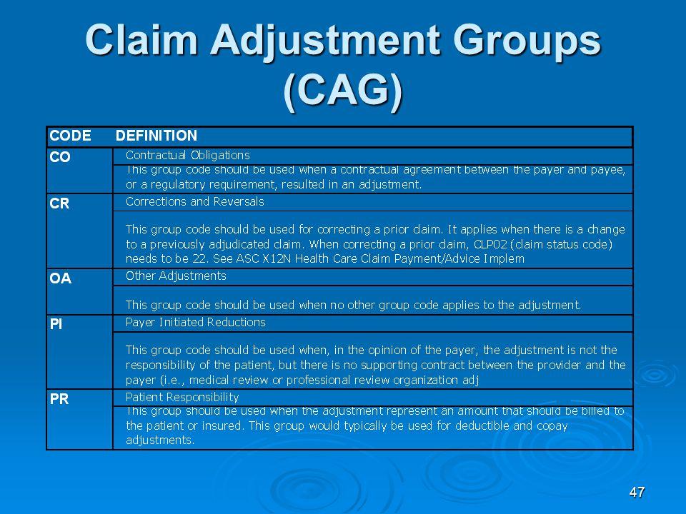 47 Claim Adjustment Groups (CAG)