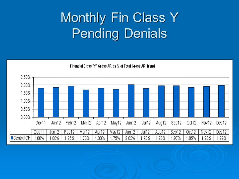 Monthly Fin Class Y Pending Denials