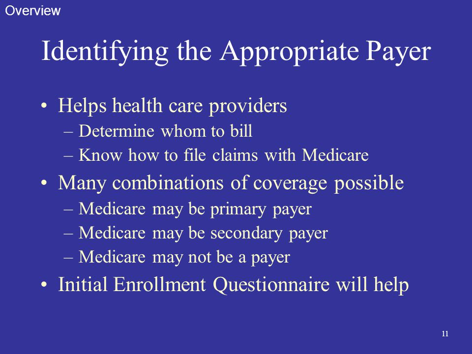 11 Identifying the Appropriate Payer Helps health care providers –Determine whom to bill –Know how to file claims with Medicare Many combinations of c