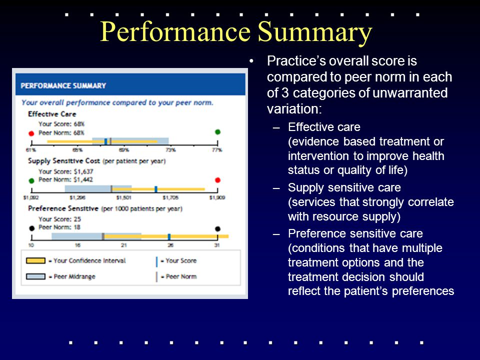 Performance Summary Practice's overall score is compared to peer norm in each of 3 categories of unwarranted variation: –Effective care (evidence based treatment or intervention to improve health status or quality of life) –Supply sensitive care (services that strongly correlate with resource supply) –Preference sensitive care (conditions that have multiple treatment options and the treatment decision should reflect the patient's preferences